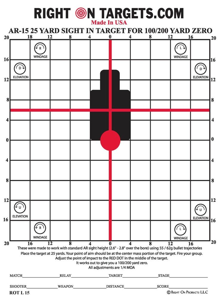 photograph about Ar15 25 Yard Zero Target Printable named Greatest Design and style Designs M16a1 25 Meter Zero Concentrate Photos, And