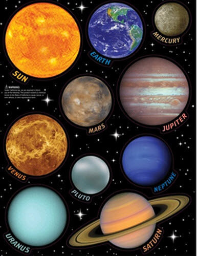 SOLAR SYSTEM Wall Stickers 10 Decals Planets W/name Earth Sun Saturn Mars  Space Part 81
