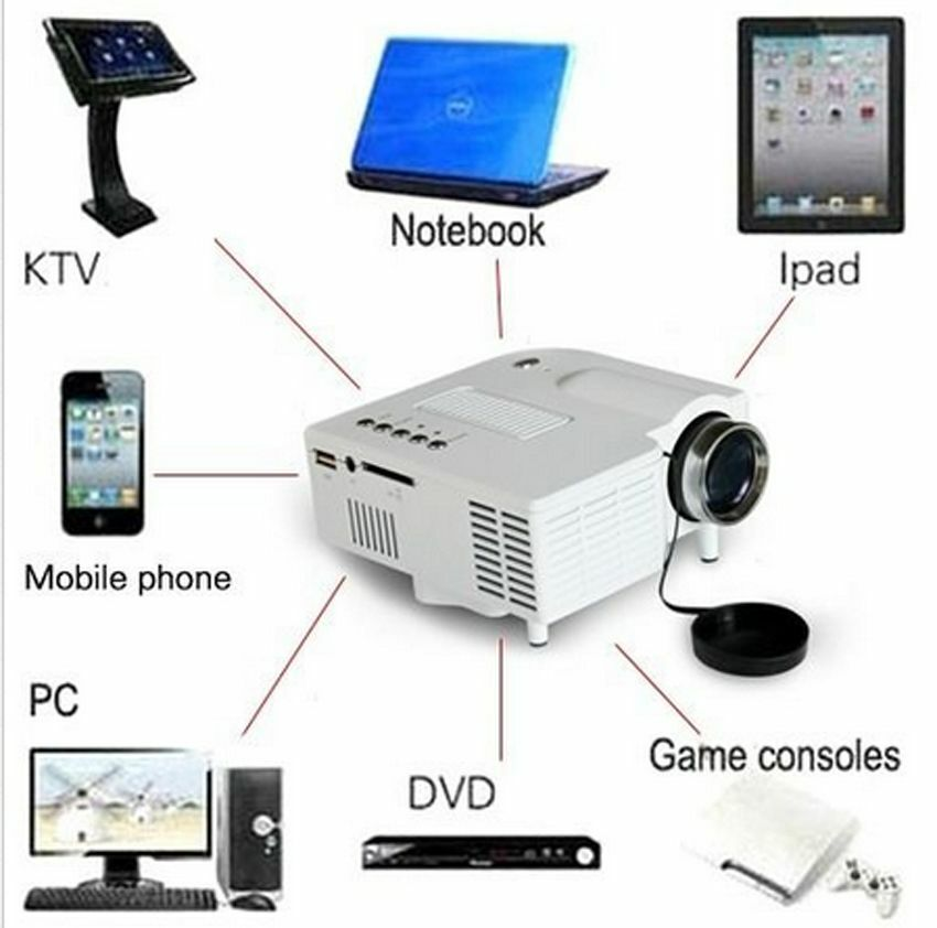 Mini home cinema theater 1080p hd multimedia usb led for Best small hd projector