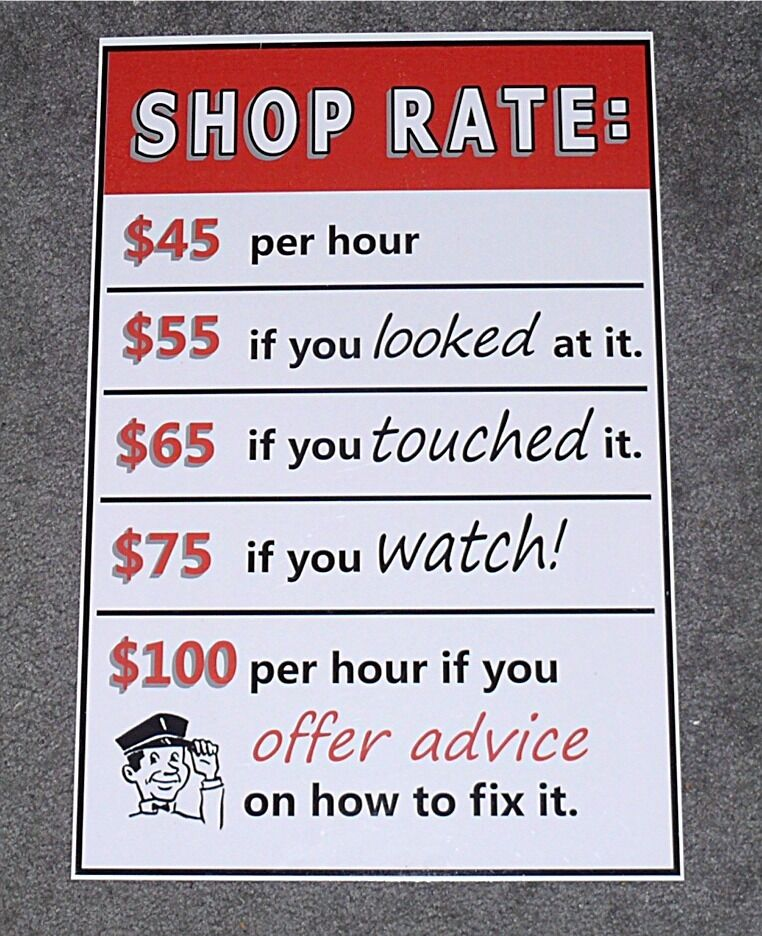 Stores That Sell Man Cave Signs :