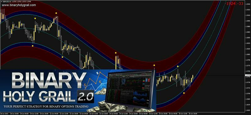 Binary options holy grail