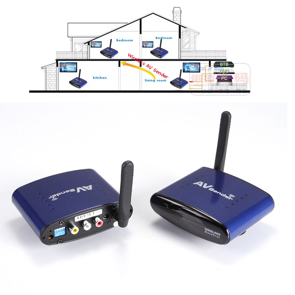 Wireless Transmitters And Receivers: 200m 5.8GHz 5.8G Wireless AV Sender Transmitter & Receiver