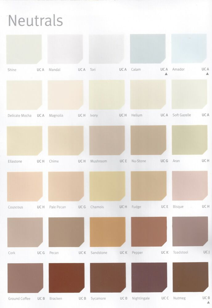 2 5ltr kitchen bathroom paint johnstone 39 s trade 39 neutrals - Eggshell paint in bathroom ...