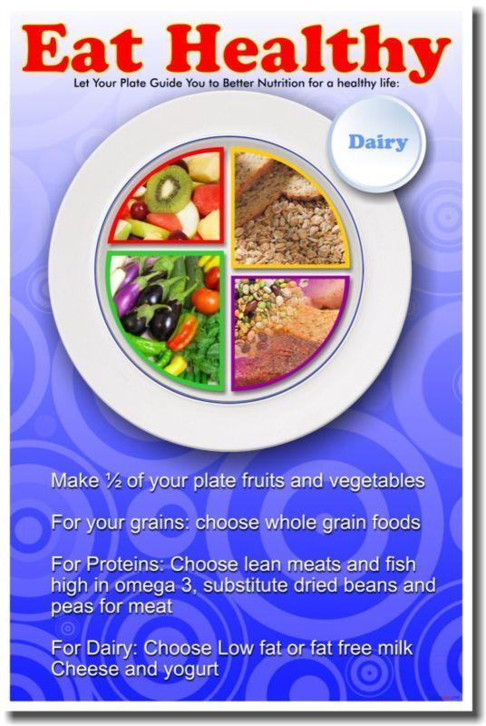 Eat Healthy - Health Diet Food Nutrition POSTER