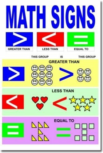 Math Signs - New Educational Classroom School Math POSTER ...