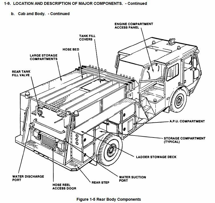 fire diesel engine diagram fire truck engine diagram