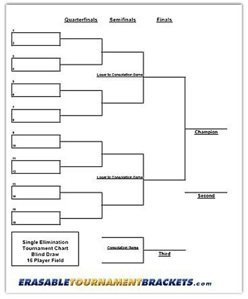 22 x 34 16 player single elimination tournament bracket for 6 team draw template