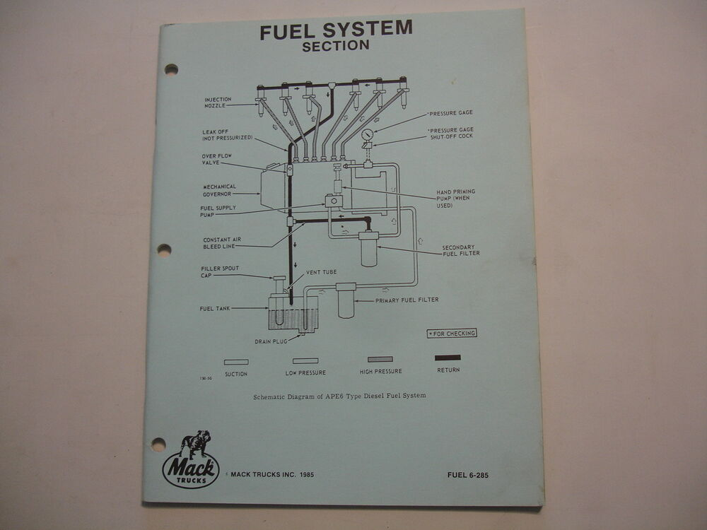 Manual Trucks For Sale >> Mack Trucks Fuel System Section Factory Shop Service Repair Manual 1985 6-285 | eBay