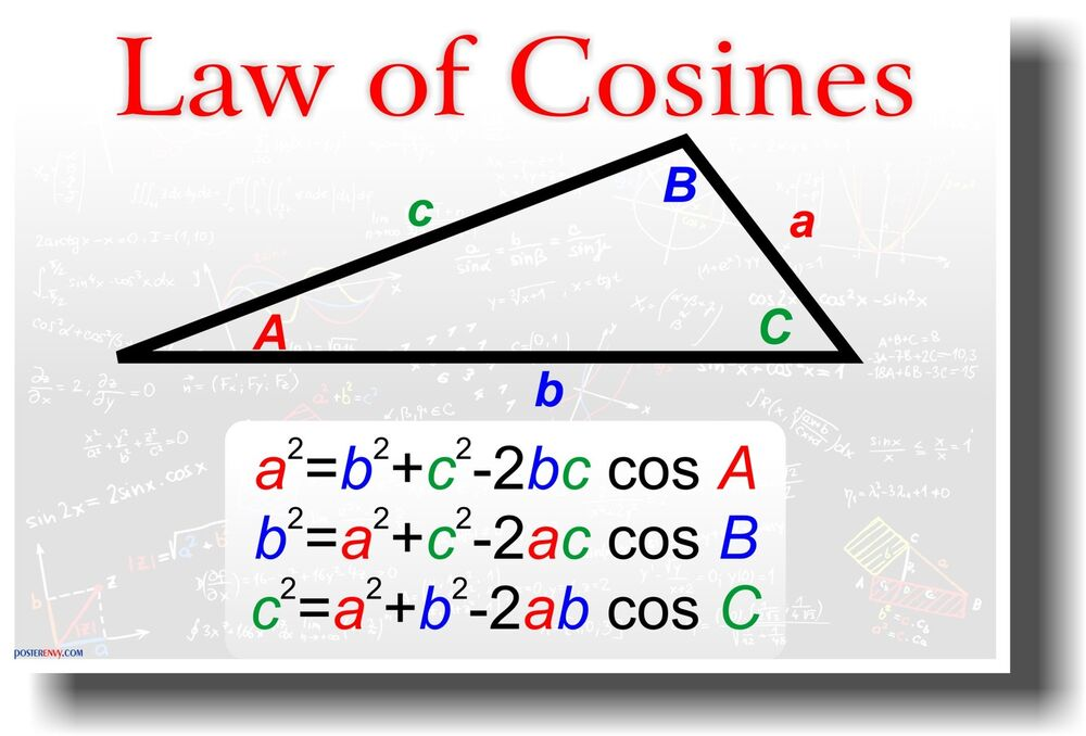 NEW MATH CLASSROOM POSTER - Law of Cosines - Trigonometry ...