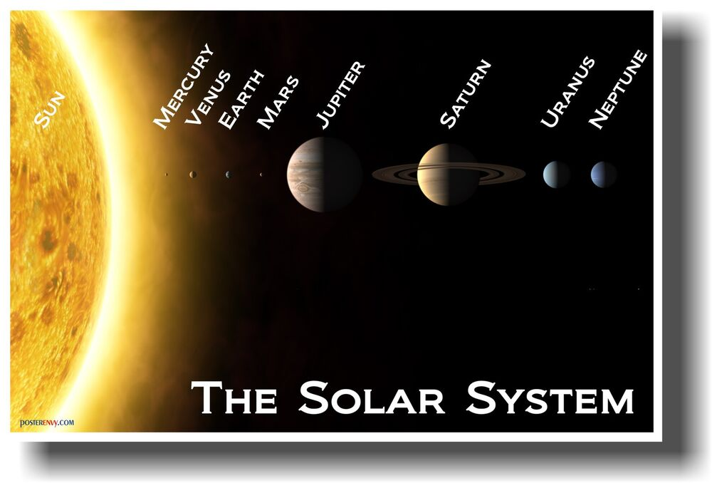 teaching the solar system - photo #16