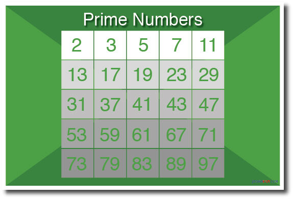 how to tell if a number is prime
