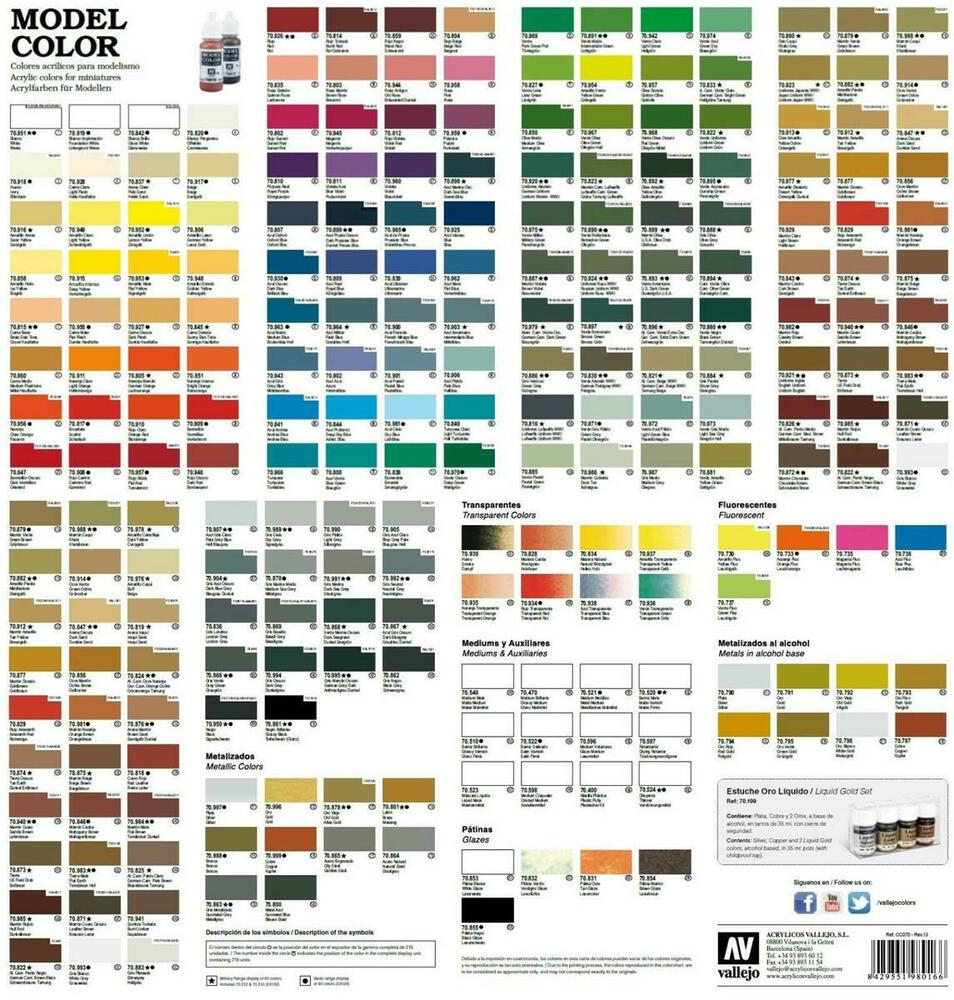 Tamiya Model Paint Colors
