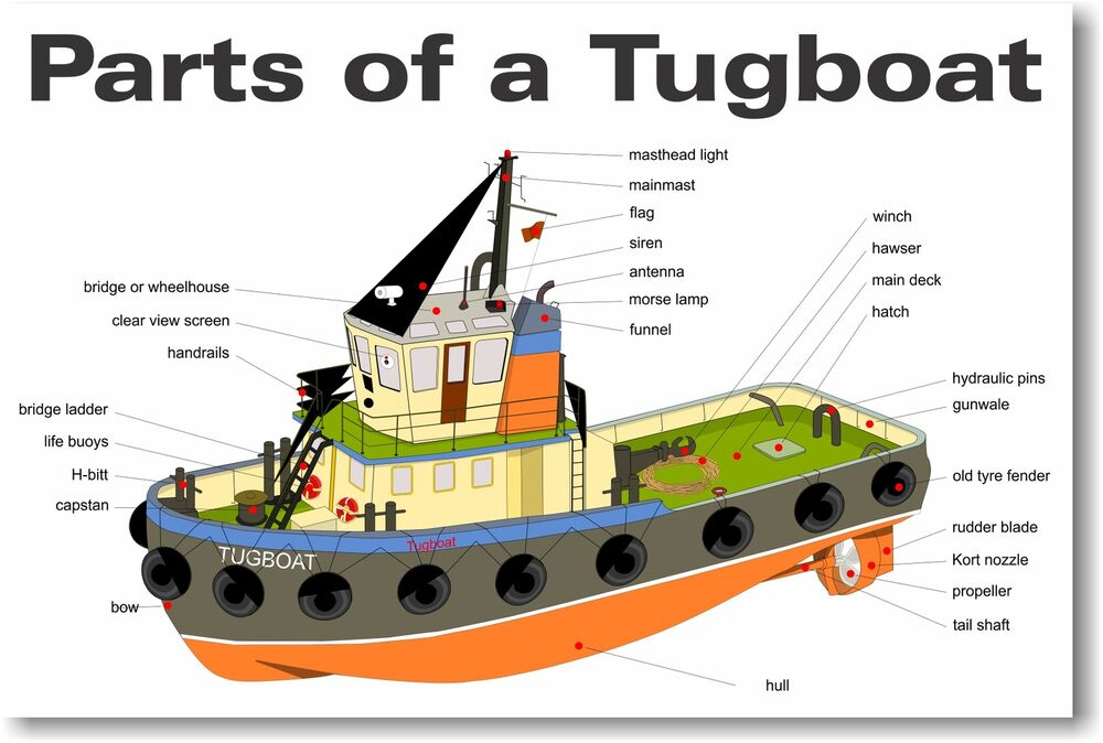 Parts Of A Tugboat