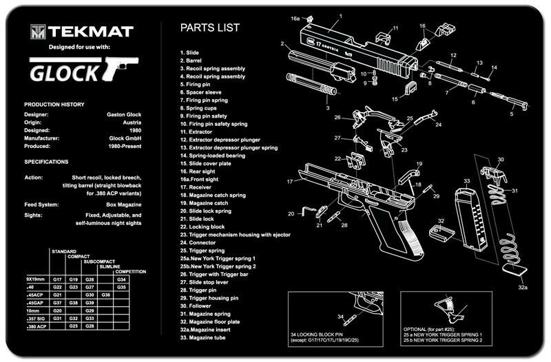Tekmat Gun Cleaning Mat Parts Schematic For Glock 17 19 21