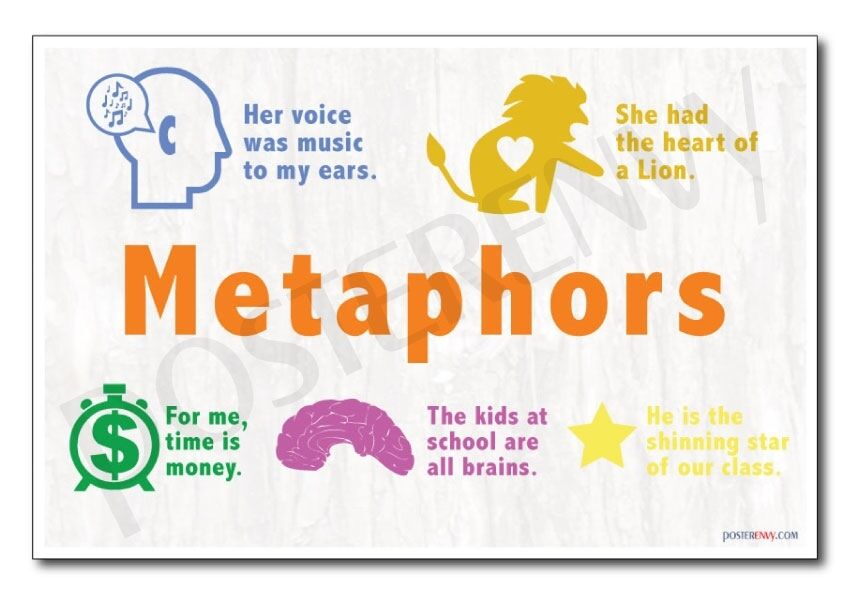 Metaphor Examples - NEW Classroom Reading and Writing ...