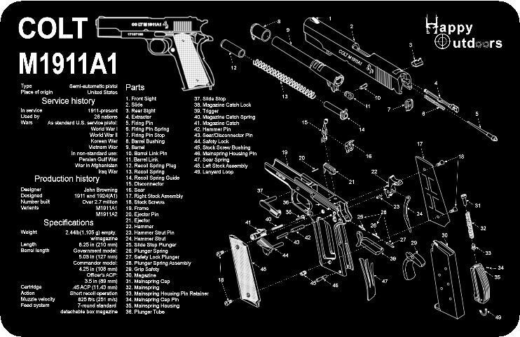 M1911a1 Armorers Gun Cleaning Bench Mat Exploded View