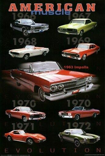 Muscle Car Dealers >> AMERICAN MUSCLE POSTER Amazing Car Collage NEW 24X36 | eBay