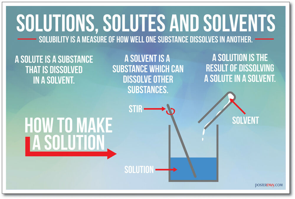 what is the meaning of solvent and solute