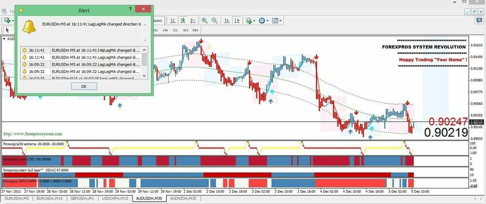 Forex trading system 96