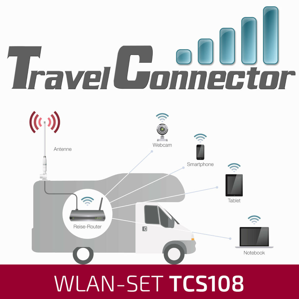 travelconnector tcs108 2dk wohnmobil outdoor wlan wifi. Black Bedroom Furniture Sets. Home Design Ideas