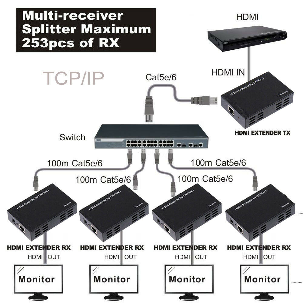 Ir Repeater Circuit Electronic Components 1080p Hdcp Hdmi Extender 100m Tcp Ip Splitter Over One Cat5e 6 Cable Ebay
