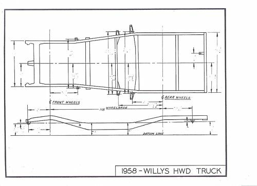 Willys M38 together with Jeep Cj5 Cj7 Cj8 Steel Body Kits also Body Building topic15949 moreover Willys Mb Fuel Tank moreover . on m38 body diagram