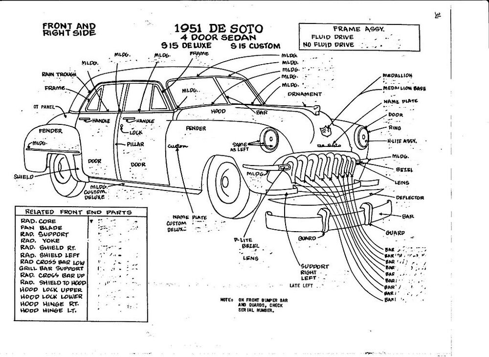 Desoto Car Parts additionally 2000 Dodge Ram Engine together with Post1270550 in addition Mercedes Windshield Wipers Replacement moreover  on desoto windshield washer system diagram