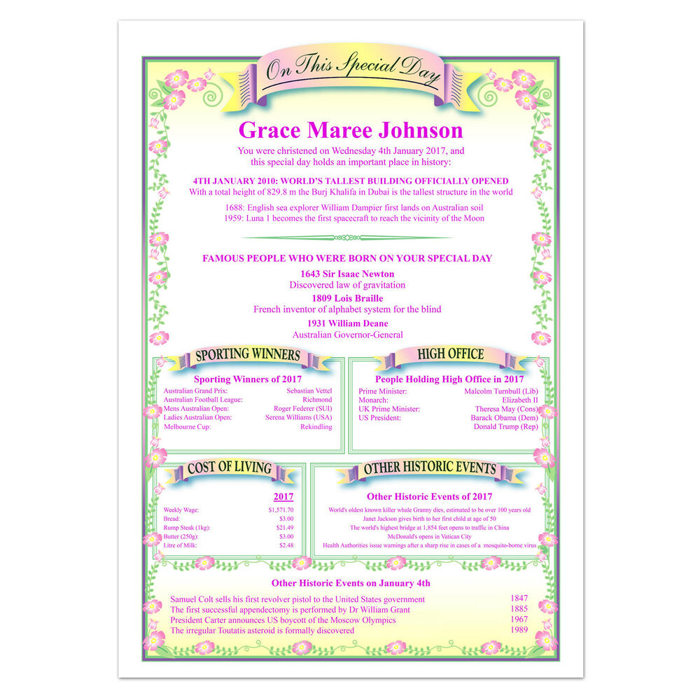 Personalised Christening Gift History Print For Boy Girl