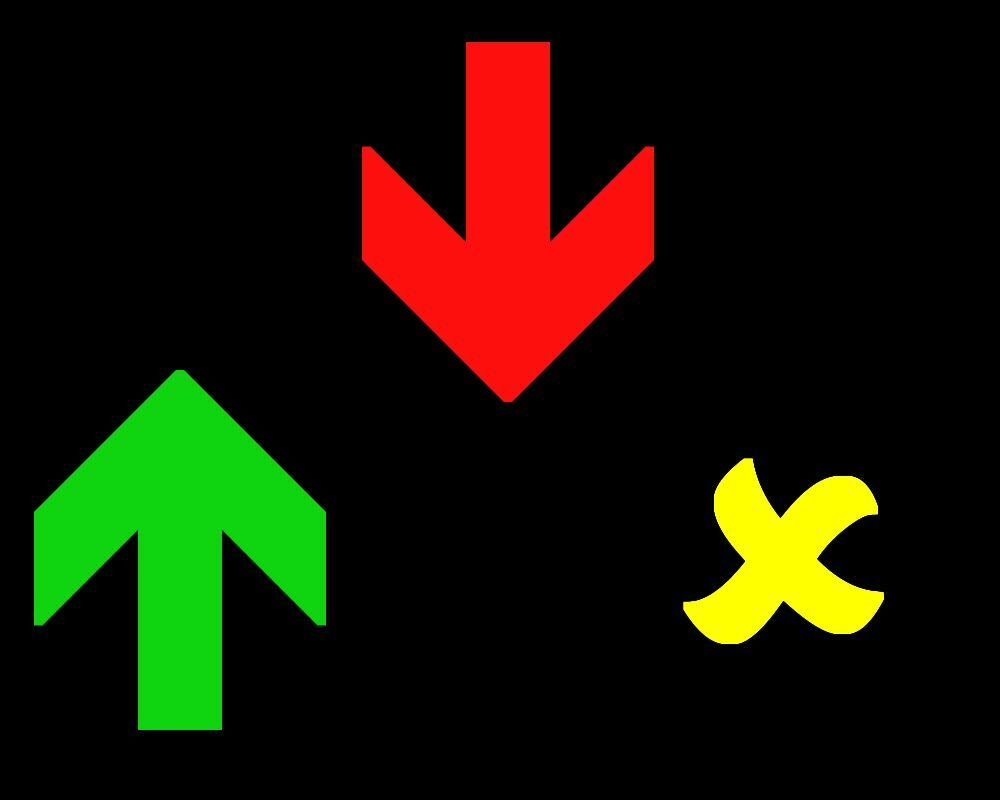 Itm financial forex indicator signals in 4