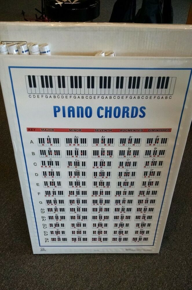 Piano Chords Chart Wall Poster Best Beginner Chord Note Diagrams Easy RP2524 : eBay