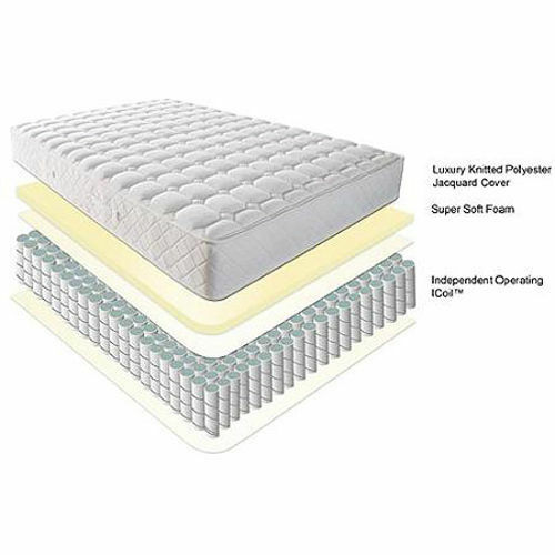 New 8 King Queen Full Twin Size Mattress In Box Individual Bedroom Coils Sleep Ebay