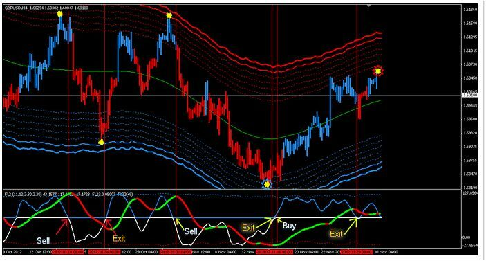 Forex ea auto trading system