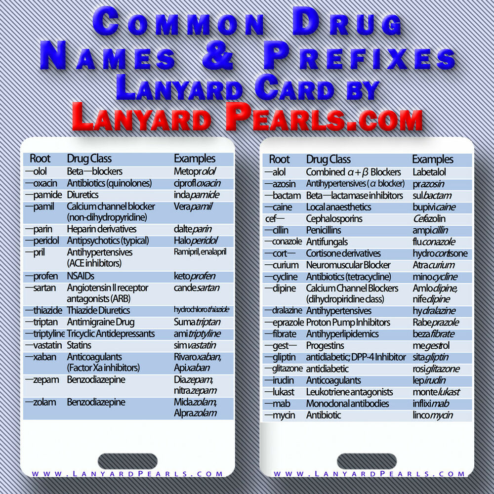 Drug Medication Names Prefixes Suffixes Medical Reference