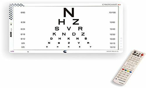 how to know your visual acuity