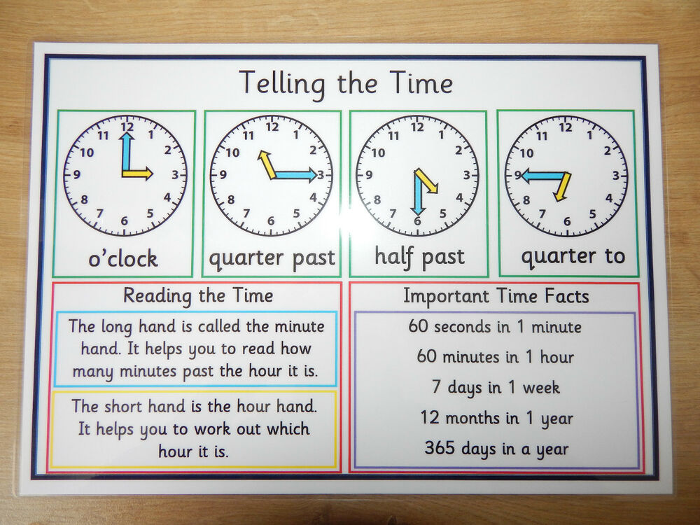 O Clock Telling The Time Resource Pack – Wonderful Image Gallery