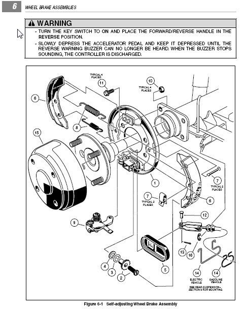 Yamaha G19e Golf Cart Wiring Diagram Yamaha Golf Cart