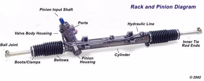 S L on 2001 Ford F 150 Power Steering Diagram