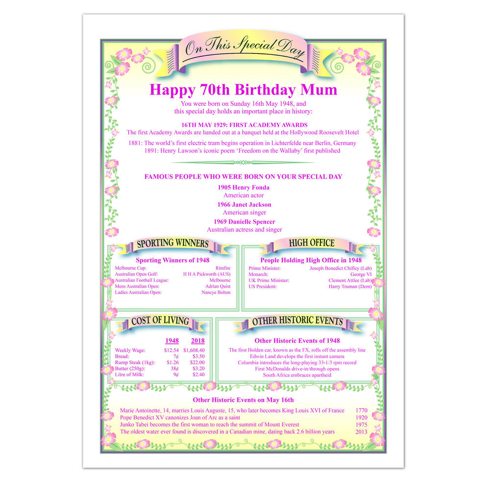 Details About 70th Birthday Gift