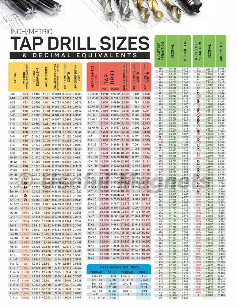 Details About Inch Metric Tap Drill Sizes And Decimal Equivalents Magnetic Chart For Cnc