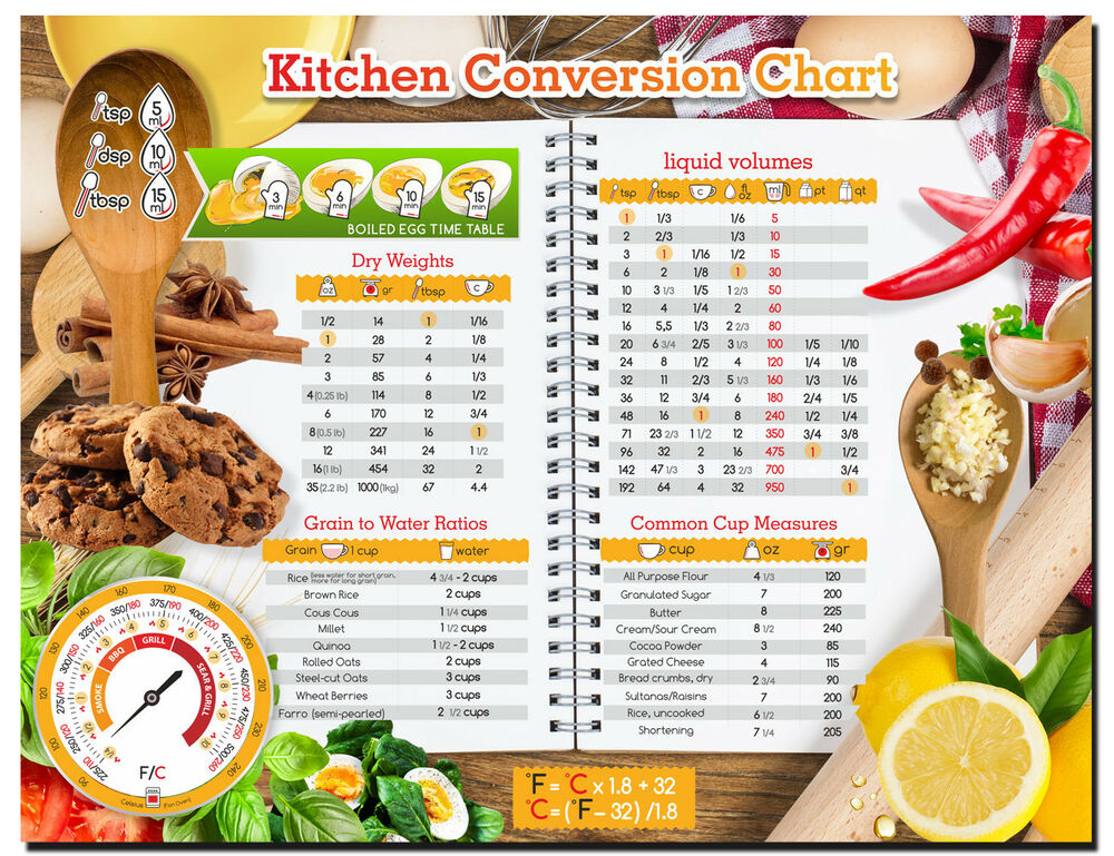 Magnetic Kitchen Conversion Chart Dry Weights Liquid Volumes Ebay