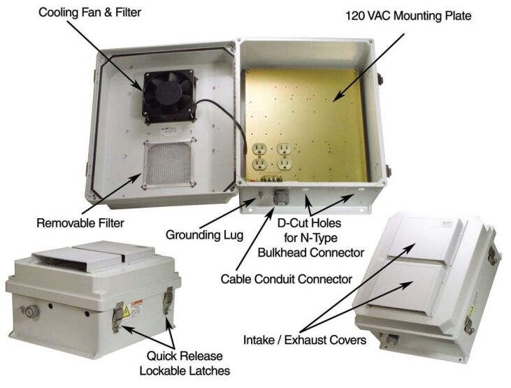 Projector Enclosure Cabinet Box W Cooling Fan 120 Vac