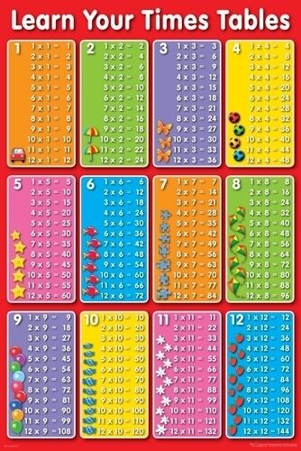 Times tables multiplication maths learn poster 61x91cm picture print new art ebay - Multiplication tables 2 to 15 ...