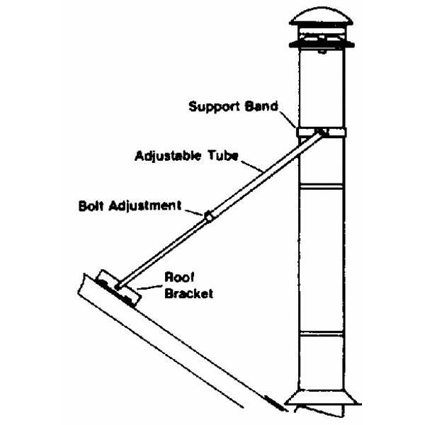 bustion Air Tight Buildings as well 367395282073523906 likewise Hayward H Pool Heater Internals additionally Horizontal Venting together with Plumbing Vent Pipe Diagram. on furnace vent pipe