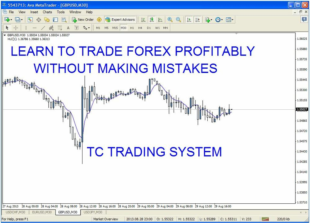 Forex spot trading a simple guide