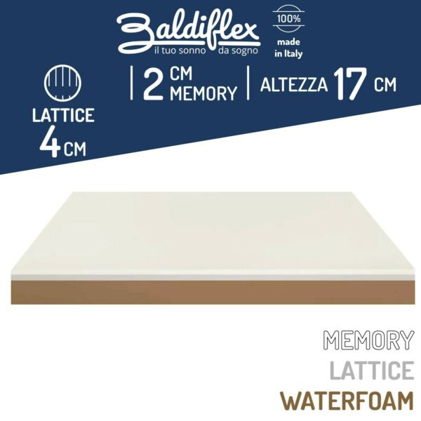 Materasso Singolo Easy Water Latex Memory 100% Made in Italy by Baldiflex
