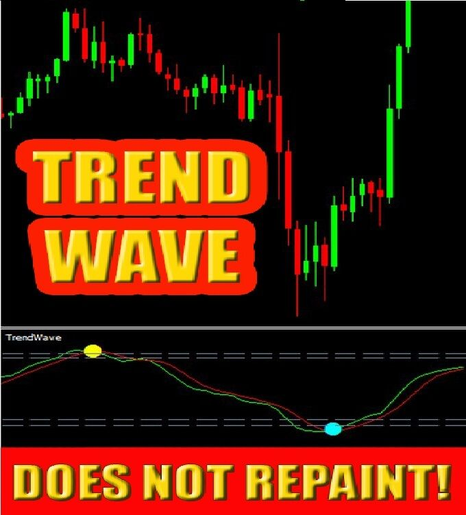 Forex trend wave indicator