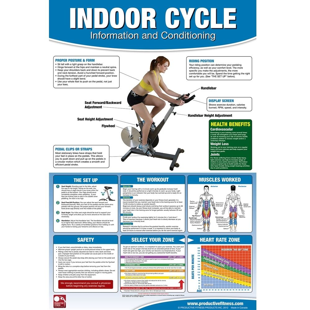 Exercise Bike Hiit: Indoor Cycle Exercise Cardio Training Poster By Productive