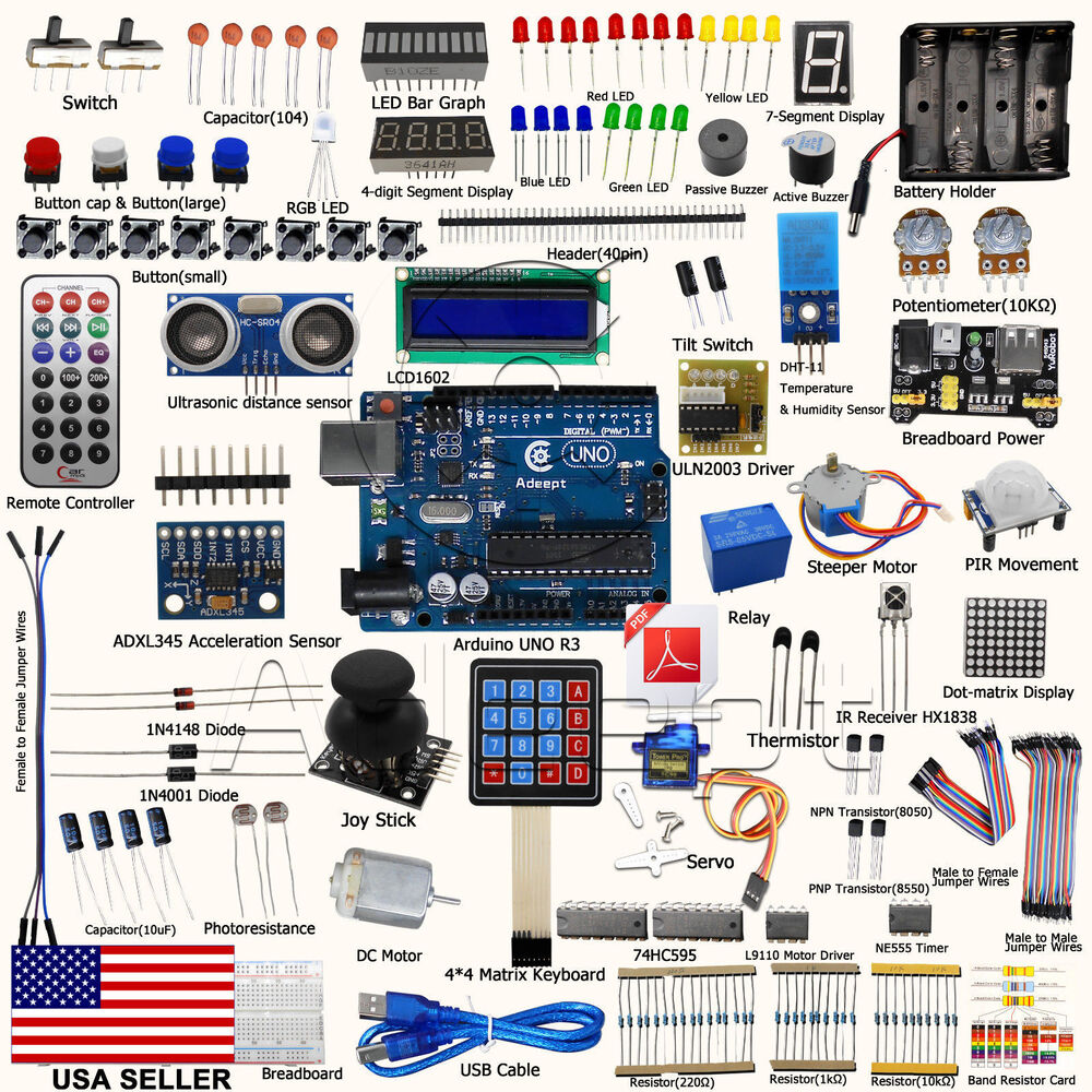 Adeept New Ultimate Starter Kit For Arduino Uno R3 Lcd1602 Tutorial Lesson 3 Breadboards And Leds Processing Beginner 745780191530 Ebay