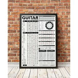Kyпить The Ultimate Guitar Reference Poster 24