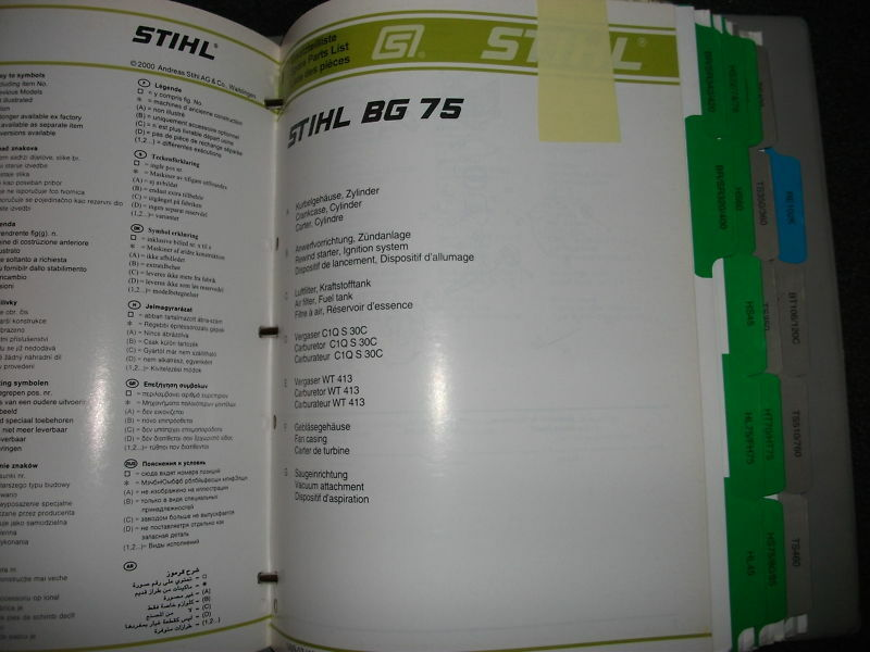 List Of Manuals Available